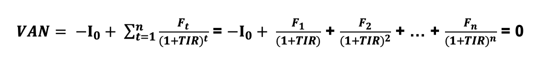 fórmula 2 tasa interna de retorno_wkfinancialeducation