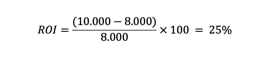 ROE, ROA y ROI. como medir la rentabilidad 4